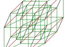 Pengertian Dimensi Juga Dikaitkan Dengan Ilmu Fisika