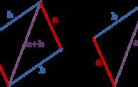 Penjumlahan Vektor Tidak Sama Dengan Penjumlahan Scalar
