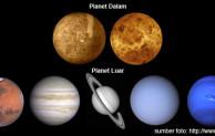 Planet Dalam, Bagian Dari Tata Surya