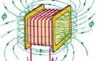 Gaya Magnetik Berkaitan dengan Gaya Lorentz