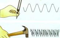 Gelombang Bunyi Menarik Dipelajari Dalam Ilmu Fisika