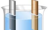 Konsep Reaksi Oksidasi Reduksi dan Elektrokimia