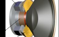 Speaker Diafragma dan Magnet