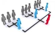 Bentuk organisasi garis dan staff
