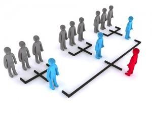 cara-cara-mengelompokkan-organisasi-300x225