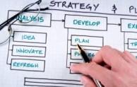 Memahami organisasi dan tata laksana perusahaan