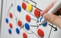 Pentingnya perencanaan strategic