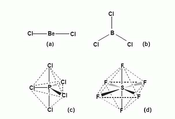 Teori Hibridisasi Dan Teori Vsepr Menarik Untuk Dipelajari Ujiansma Com