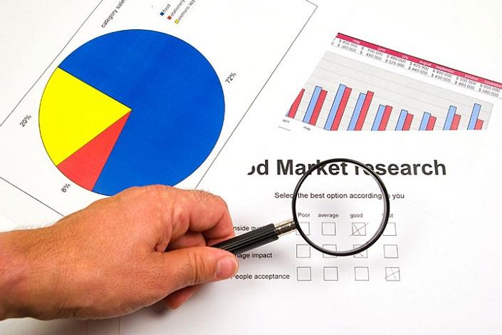 Jenis-jenis riset pasar dan Cara melakukan uji coba pasar - ujiansma.com